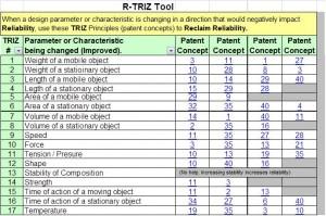 R-TRIZ Tool